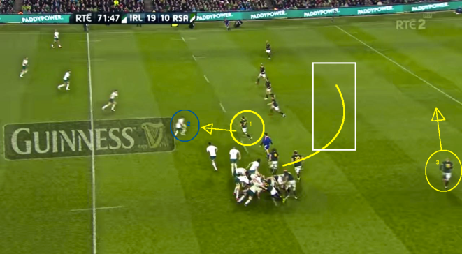 The scrum-half has elected to shoot up and close Sexton instead of sweeping into the white area behind his defensive line as is normal. Habana has also started moving infield, instead of sticking to his touchline.