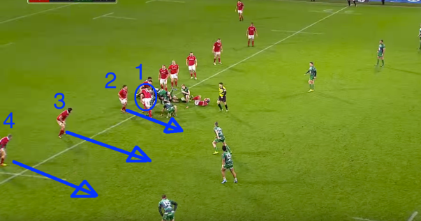 In this image, we see Dave Foley (1) who is meandering back into the line with his back turned to the play. With his back turned, he has no idea which way the ball is going. Due to Keatley (no. 2) inspecting the ruck in the previous image, he is slow to get up off the line. As a result, both Chisholm (3) and Earls (4) can't get up off the line either. It starts from the inside out in terms of moving forward as a defensive unit to challenge the attackers, so the onus is on Keatley as he is the inside defender.