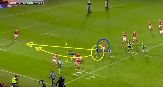 With Henshaw tackled from behind by Chisholm, Bundee Aki is presented with two choices. Either Aki will take line A and look for the offload or he will take line B and hit the ruck. Regardless of his decision, Keatley should only have option A on his mind. Denis Hurley and Andrew Conway are in position to deal with a ruck, and the Munster line is trotting back into position. Option A will more than likely result in a try off this phase, so Keatley should be focussing on the worst outcome.